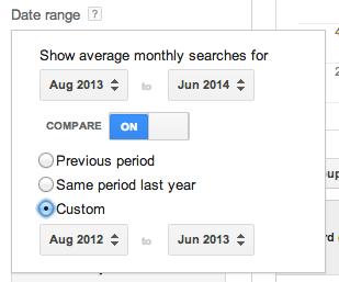 keyword planner date range